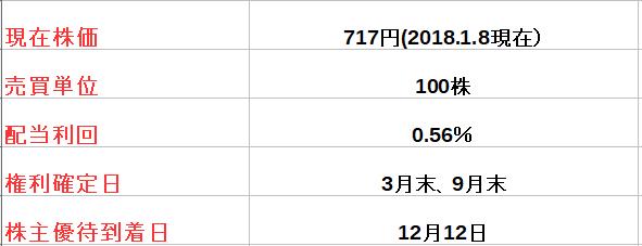 f:id:fuku39:20180108210806p:plain
