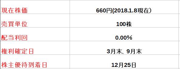 f:id:fuku39:20180108213751p:plain