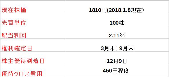f:id:fuku39:20180108215623p:plain
