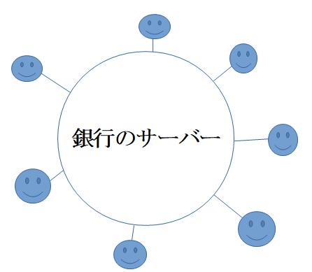 f:id:fuku39:20180112224454p:plain