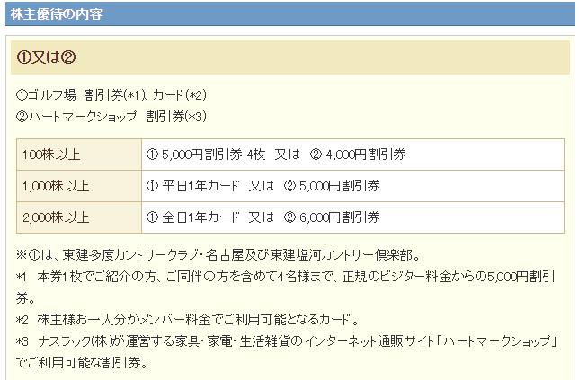 f:id:fuku39:20180114204318p:plain