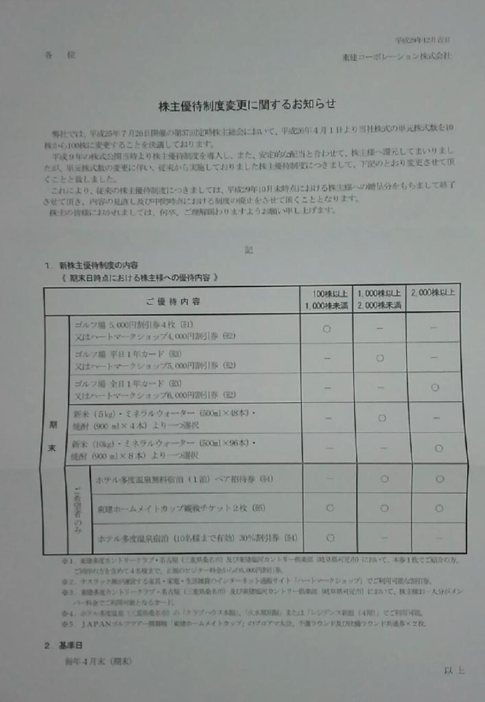 f:id:fuku39:20180114212132p:plain