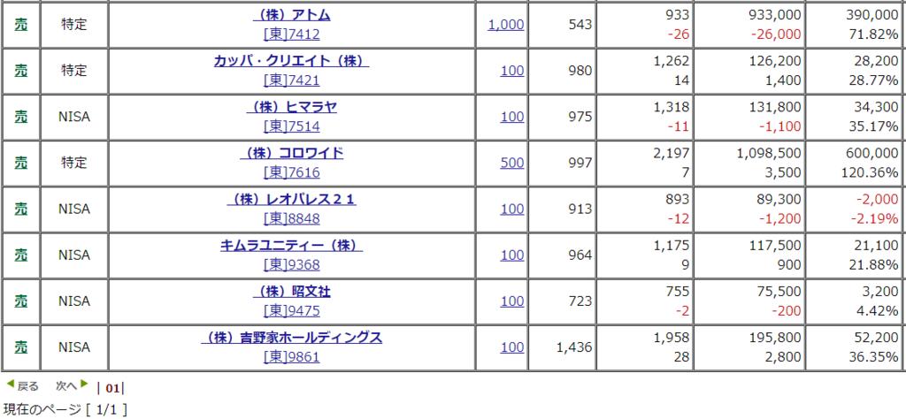 f:id:fuku39:20180201202140p:plain