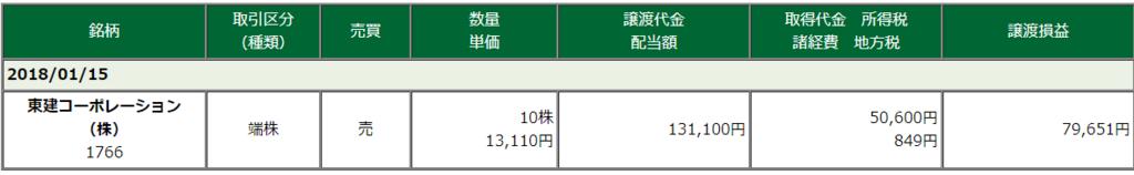 f:id:fuku39:20180201203201p:plain