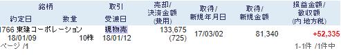 f:id:fuku39:20180201203231p:plain