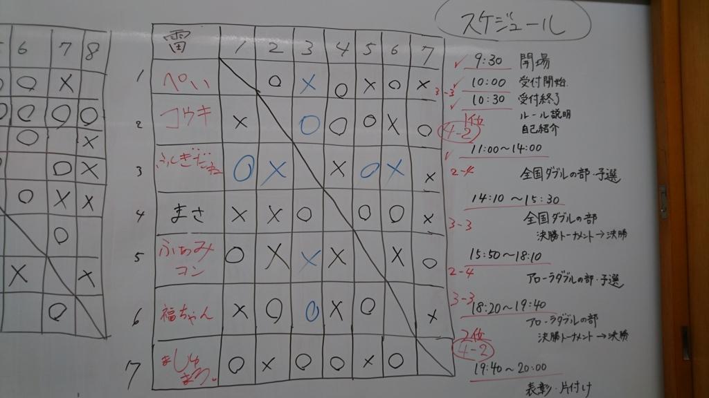 f:id:fuku39san:20170605113229j:plain