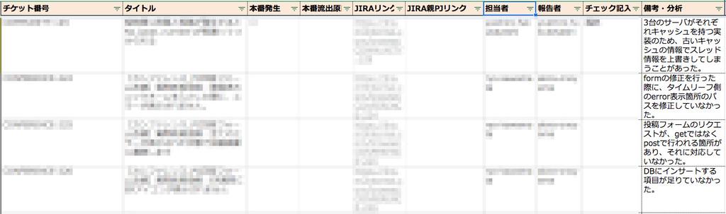 f:id:fukubaya:20190306221947j:plain