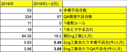 f:id:fukubaya:20190315133559p:plain