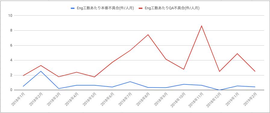 f:id:fukubaya:20190315134546p:plain