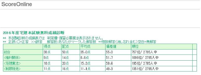 f:id:fukubuggy:20170921110051p:plain