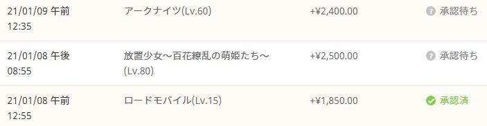 f:id:fukucchimoney:20210113224911j:plain