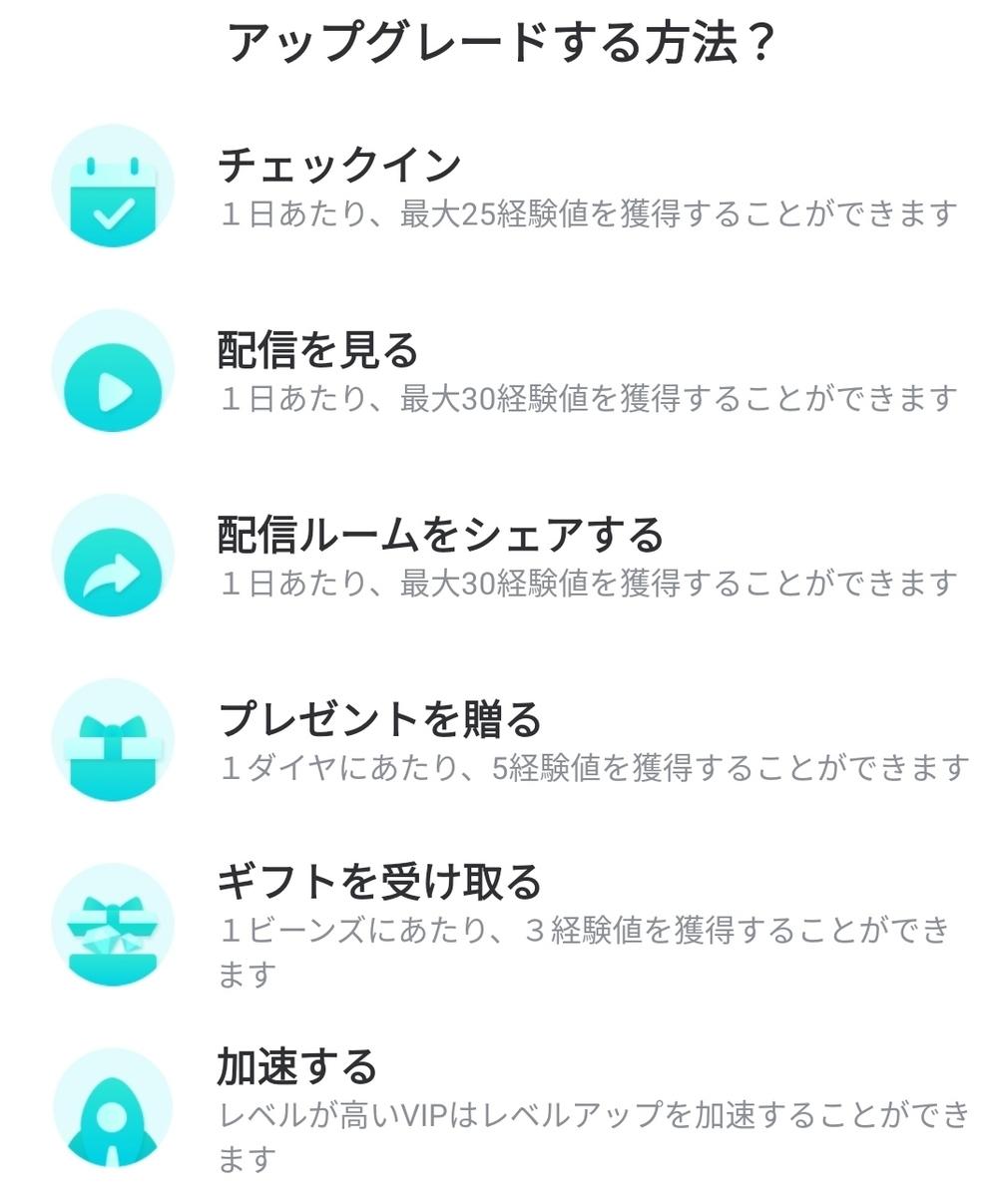f:id:fukucchimoney:20210214020109j:plain