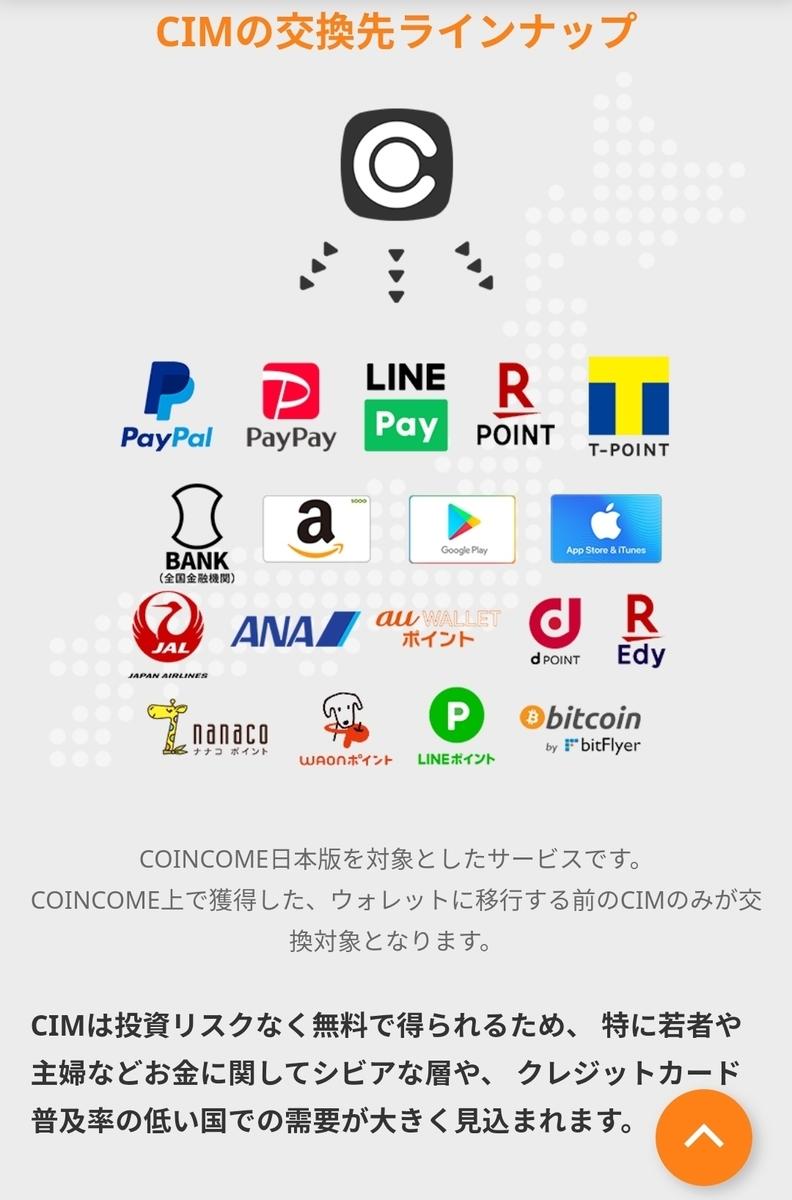 f:id:fukucchimoney:20210318222832j:plain
