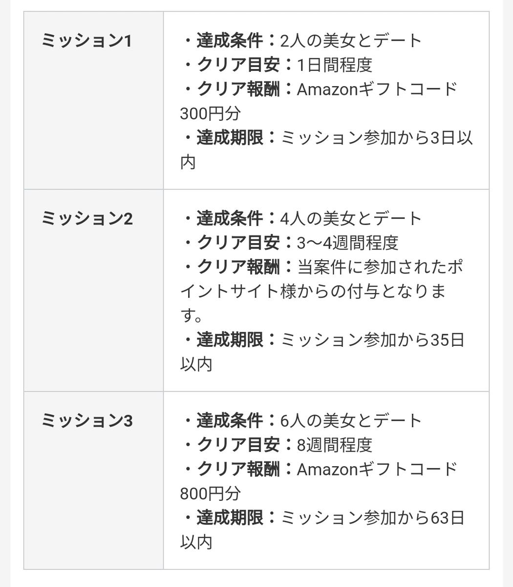 f:id:fukucchimoney:20210418161842j:plain