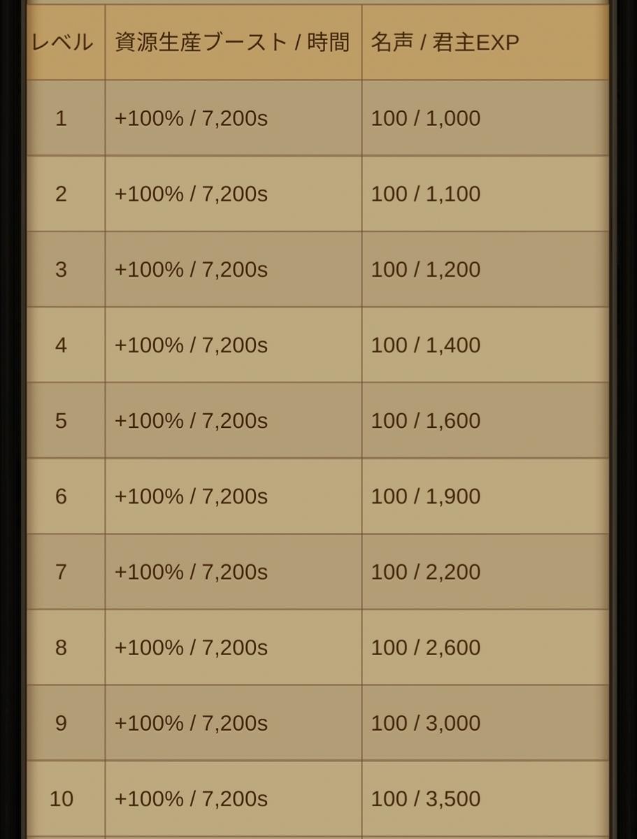 f:id:fukucchimoney:20210821045023j:plain