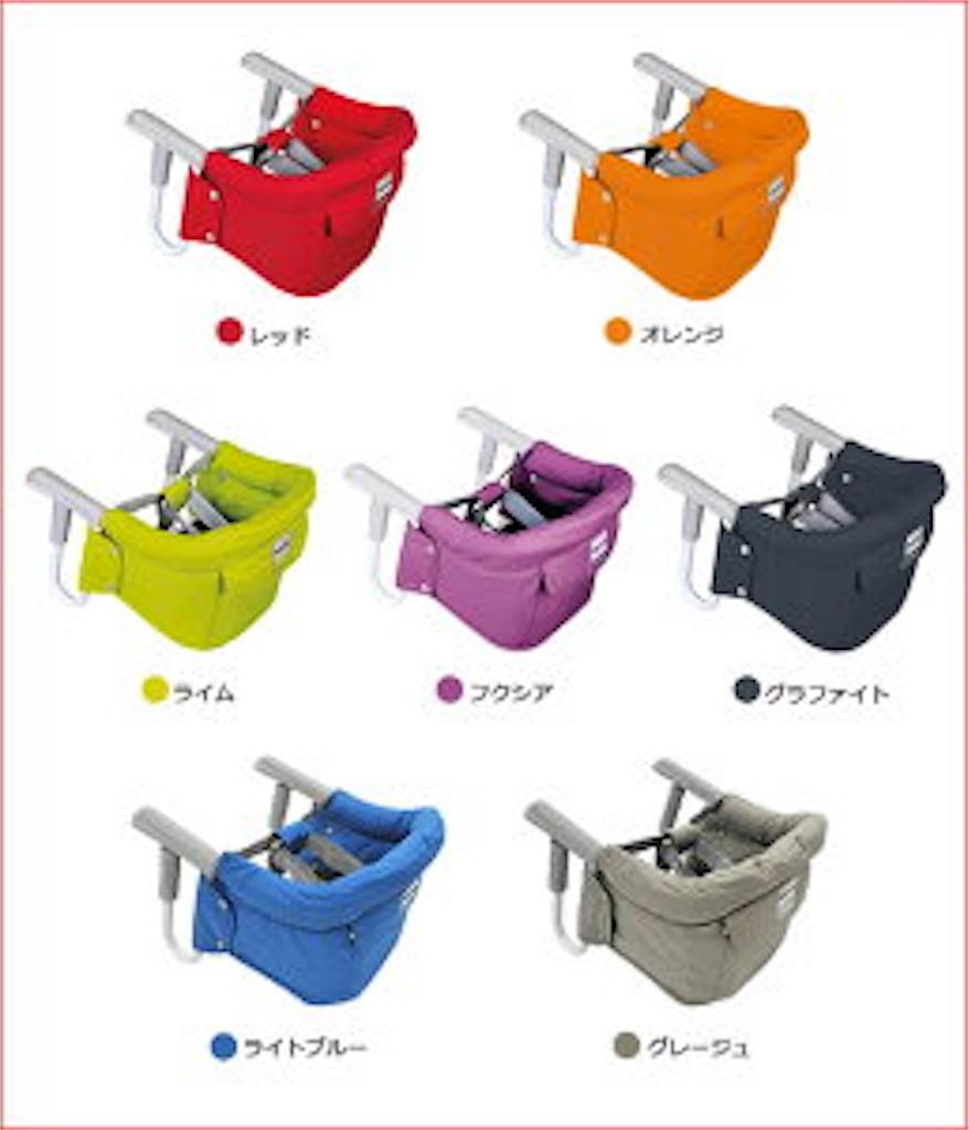 f:id:fukuchan4644:20181116150642j:image