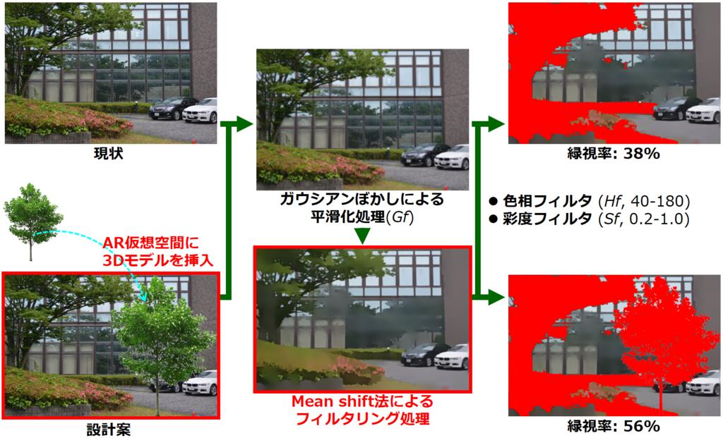 f:id:fukuda040416:20160629131330j:plain