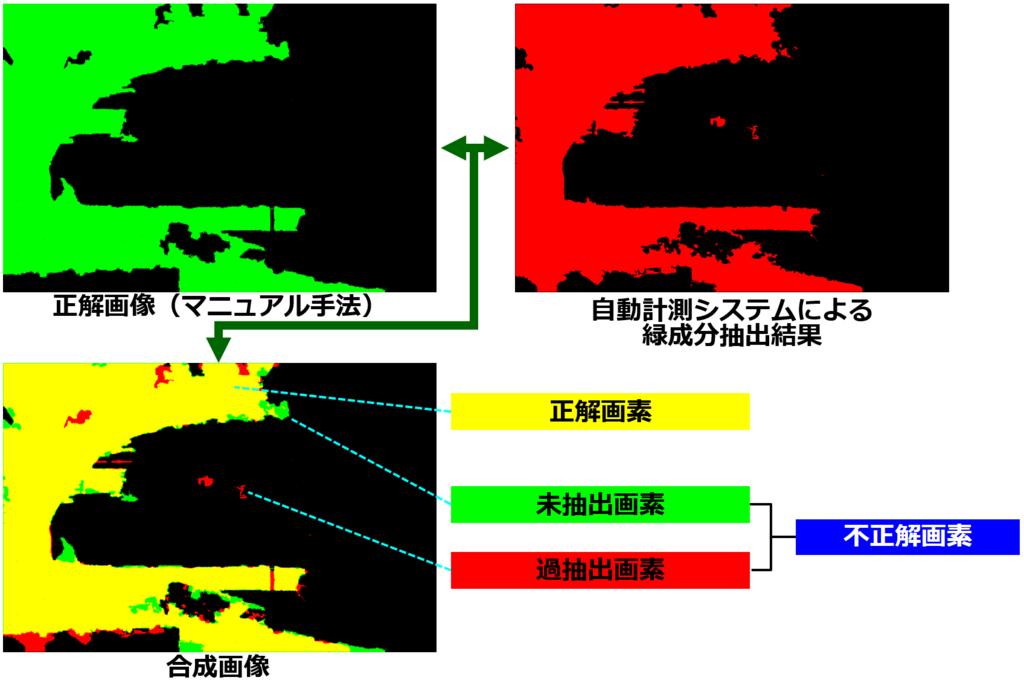 f:id:fukuda040416:20160629131732j:plain