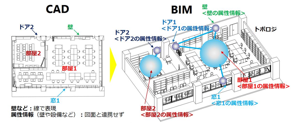 f:id:fukuda040416:20190930112412p:plain