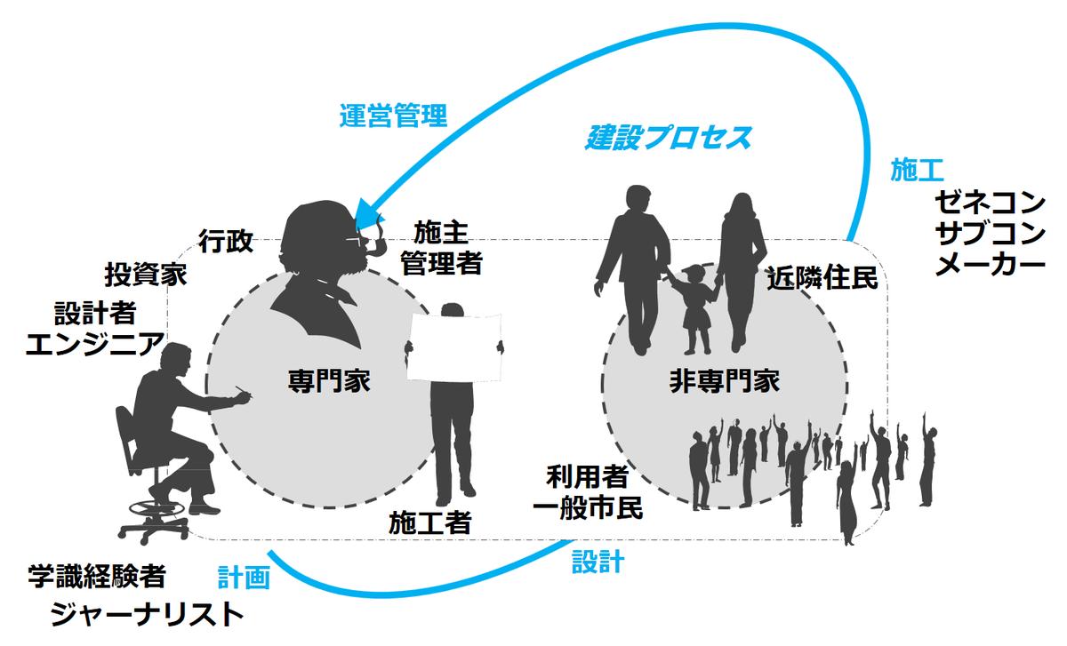 f:id:fukuda040416:20191108175736p:plain