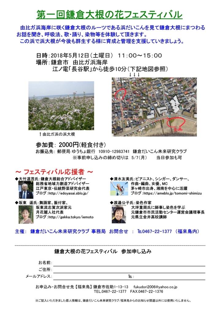f:id:fukudori:20180423150817j:plain