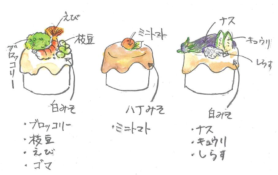 f:id:fukudori:20180714155054p:plain