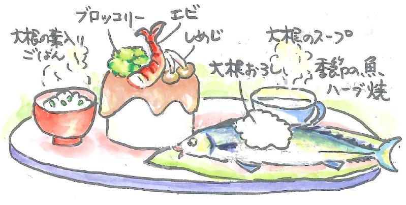 f:id:fukudori:20180901163551p:plain