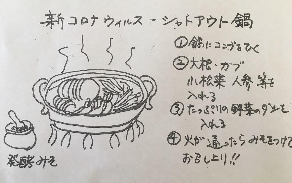 f:id:fukudori:20200219153646j:plain