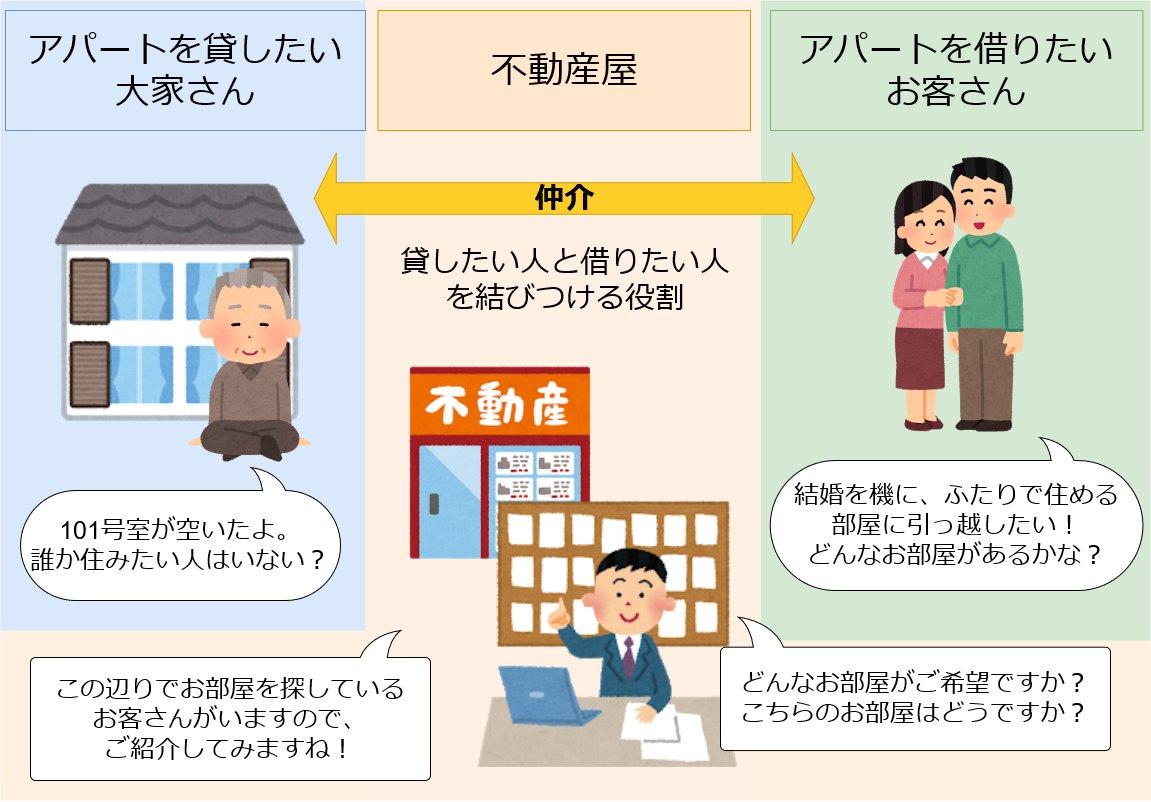 f:id:fukufukudo269:20200414151104j:plain