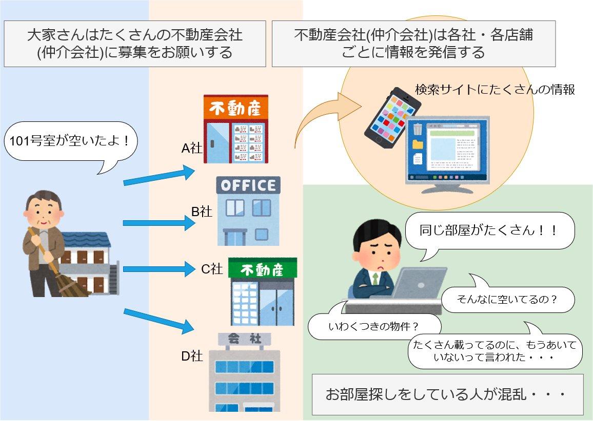 f:id:fukufukudo269:20200414175411j:plain
