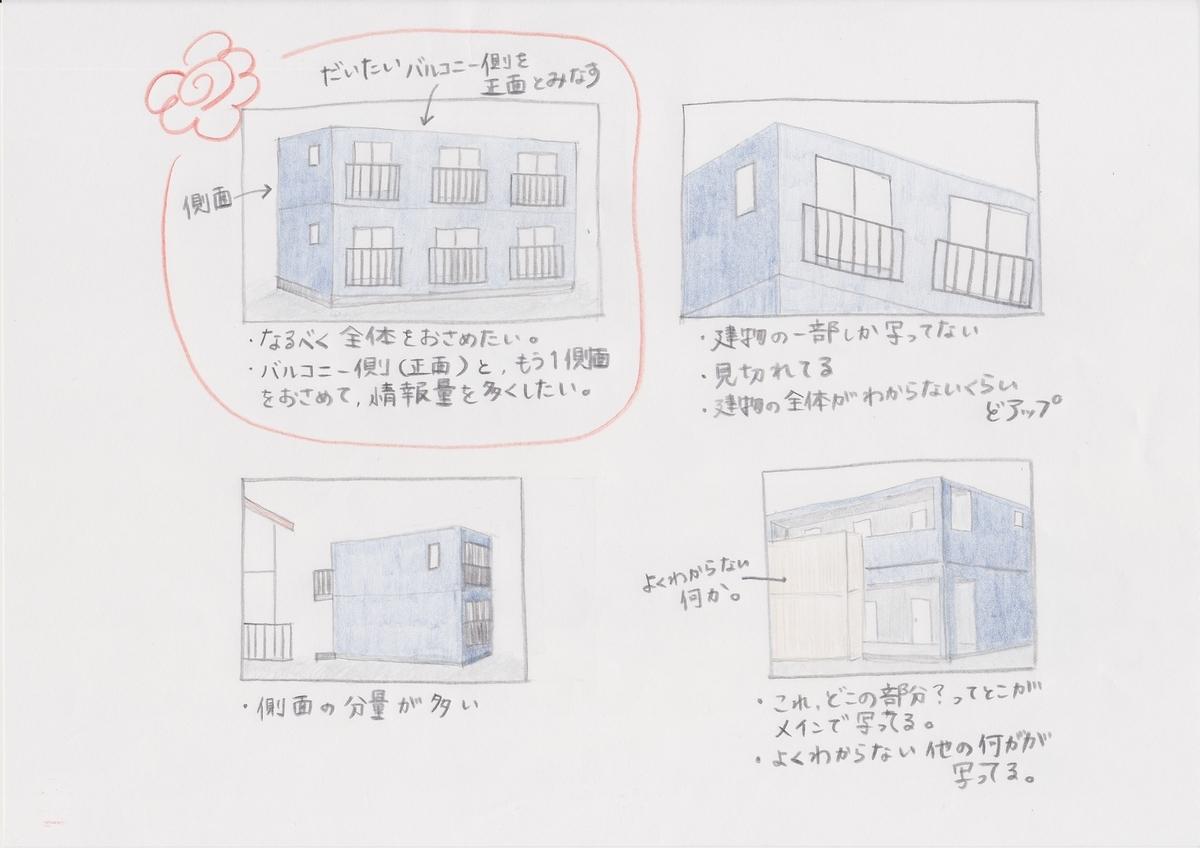 f:id:fukufukudo269:20200415182959j:plain