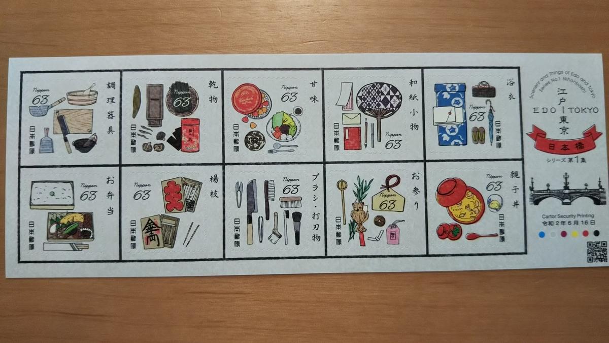 f:id:fukufukudo269:20200713154358j:plain
