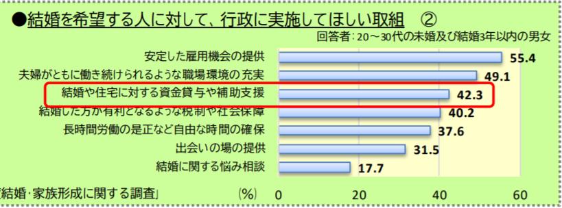 f:id:fukufukudo269:20200921105326p:plain