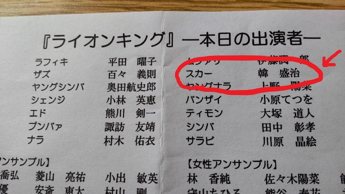 f:id:fukufukudo269:20201215150421j:plain