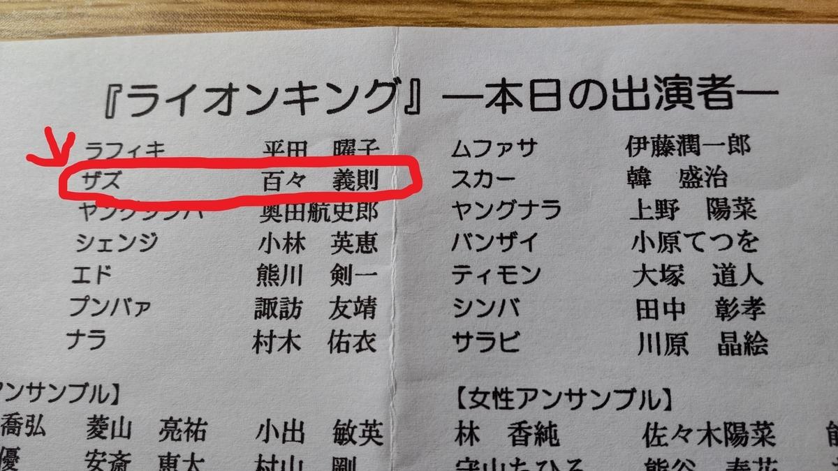 f:id:fukufukudo269:20201215150433j:plain
