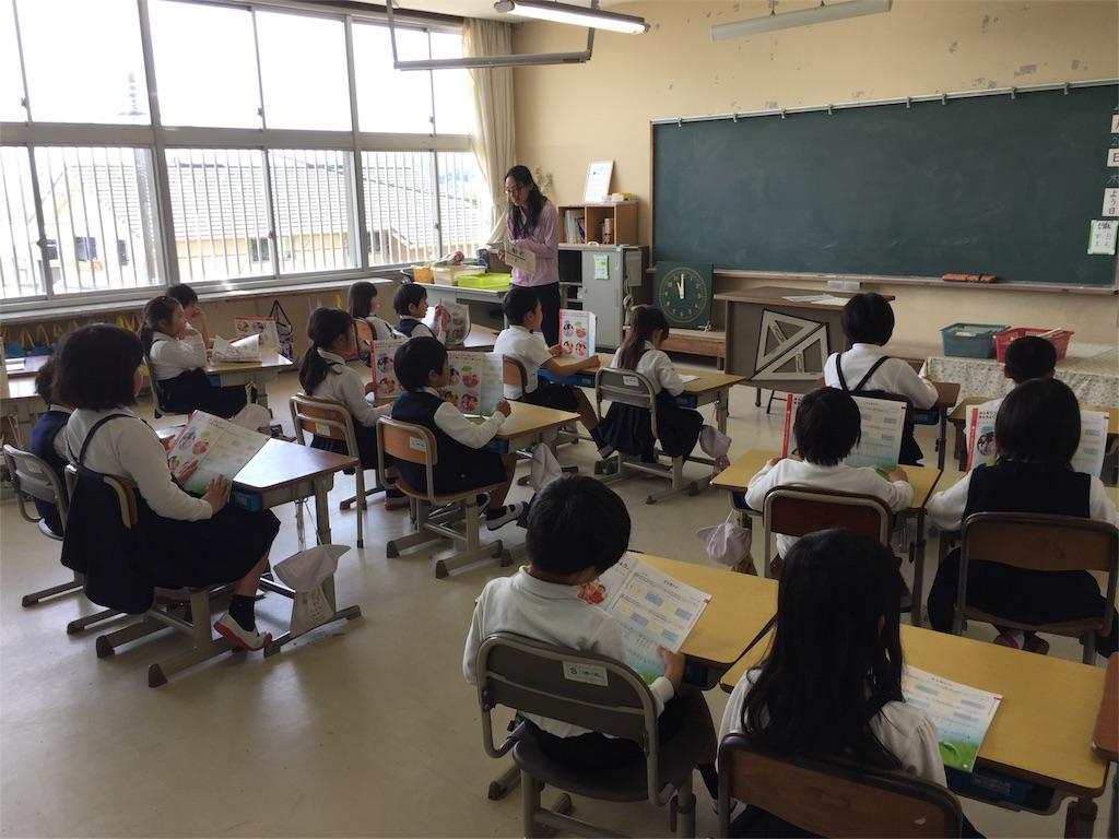 f:id:fukugawa-es:20180426120321j:image