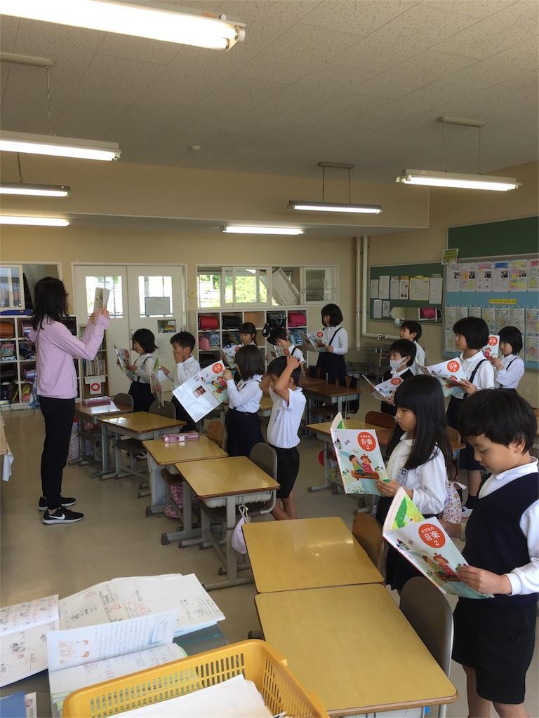 f:id:fukugawa-es:20180510120404j:image