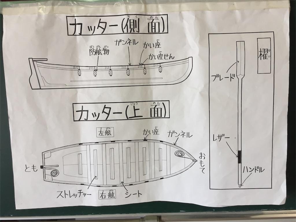 f:id:fukugawa-es:20180517123909j:image