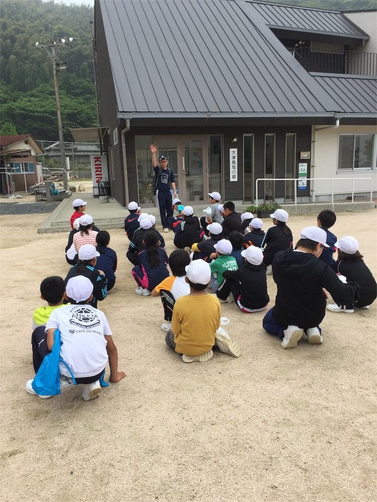 f:id:fukugawa-es:20180518142946j:image