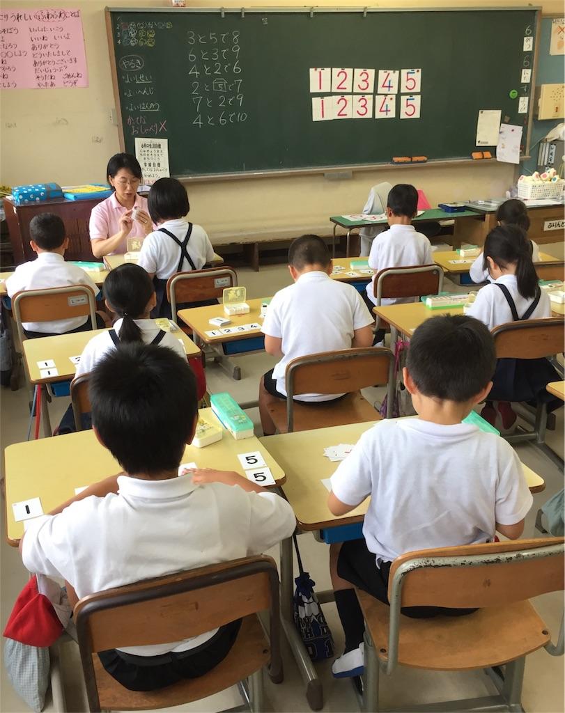 f:id:fukugawa-es:20180606101830j:image