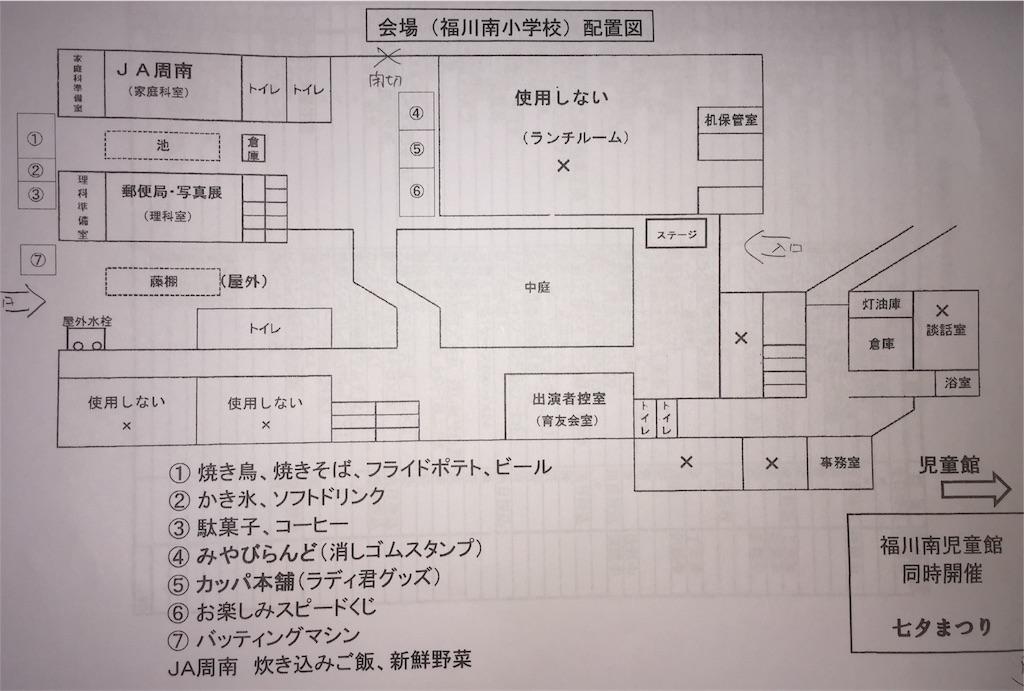 f:id:fukugawa-es:20180612204730j:image