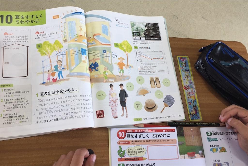 f:id:fukugawa-es:20180614114653j:image
