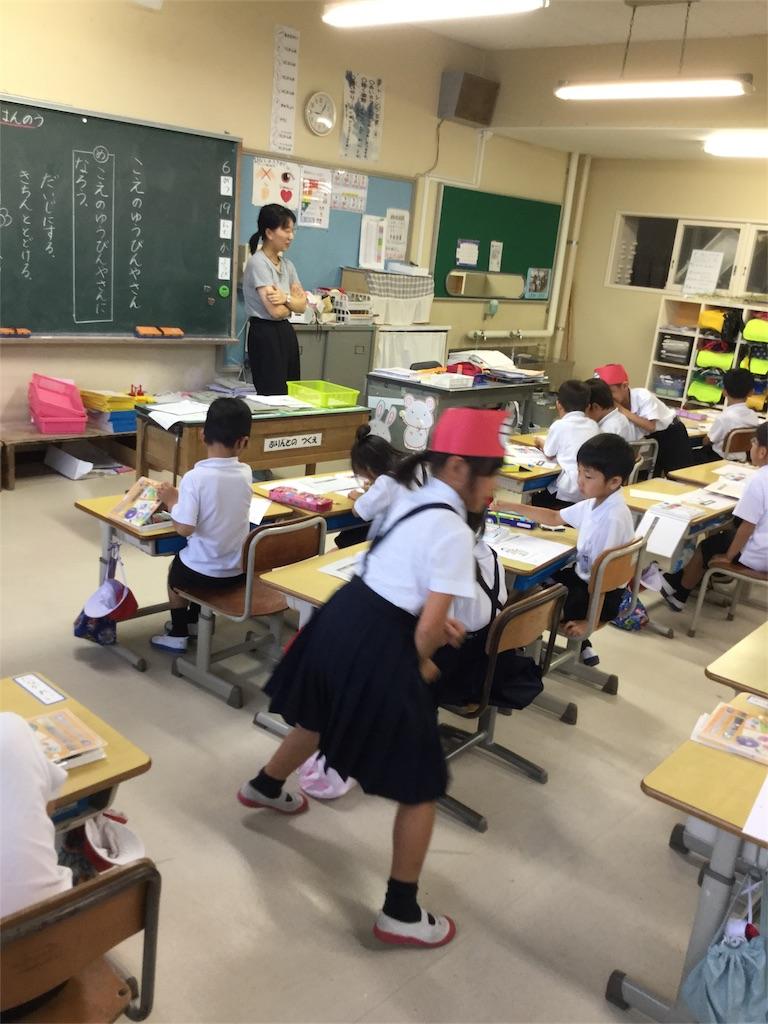 f:id:fukugawa-es:20180619105117j:image