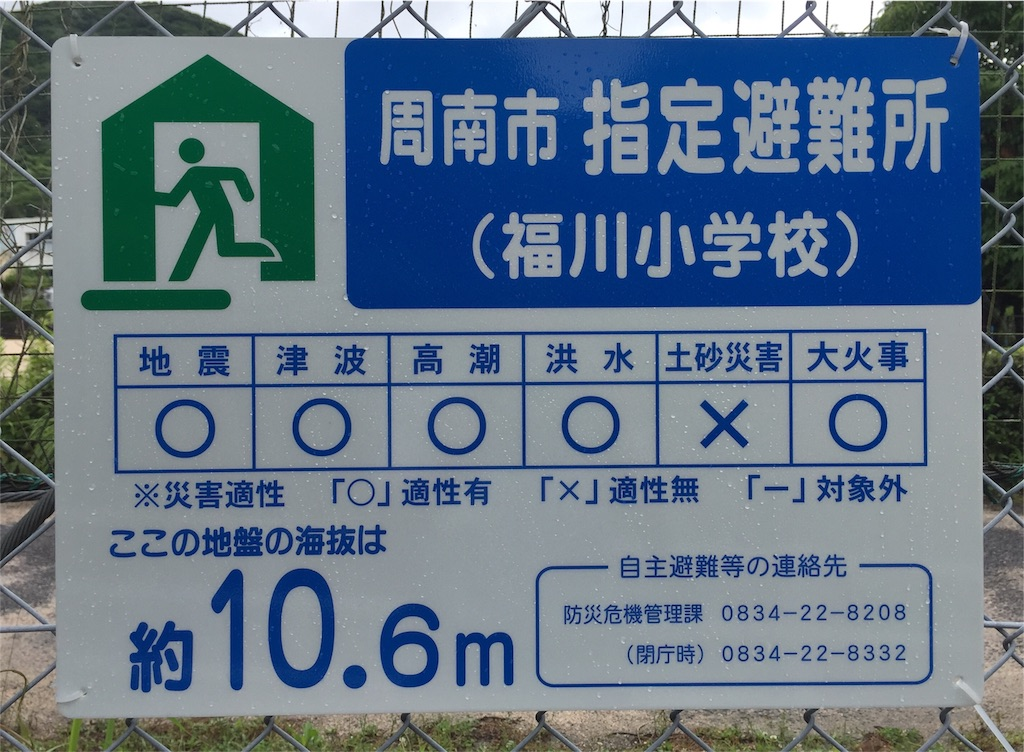 f:id:fukugawa-es:20180620104958j:image