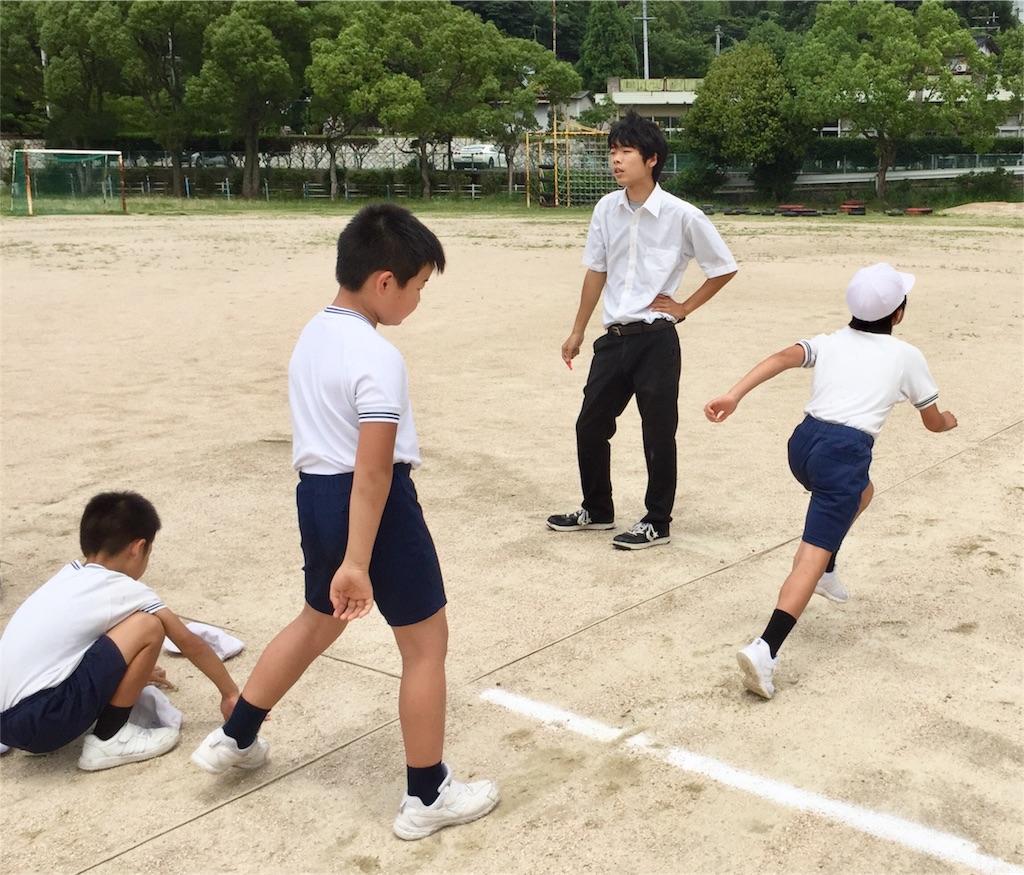 f:id:fukugawa-es:20180702135601j:image