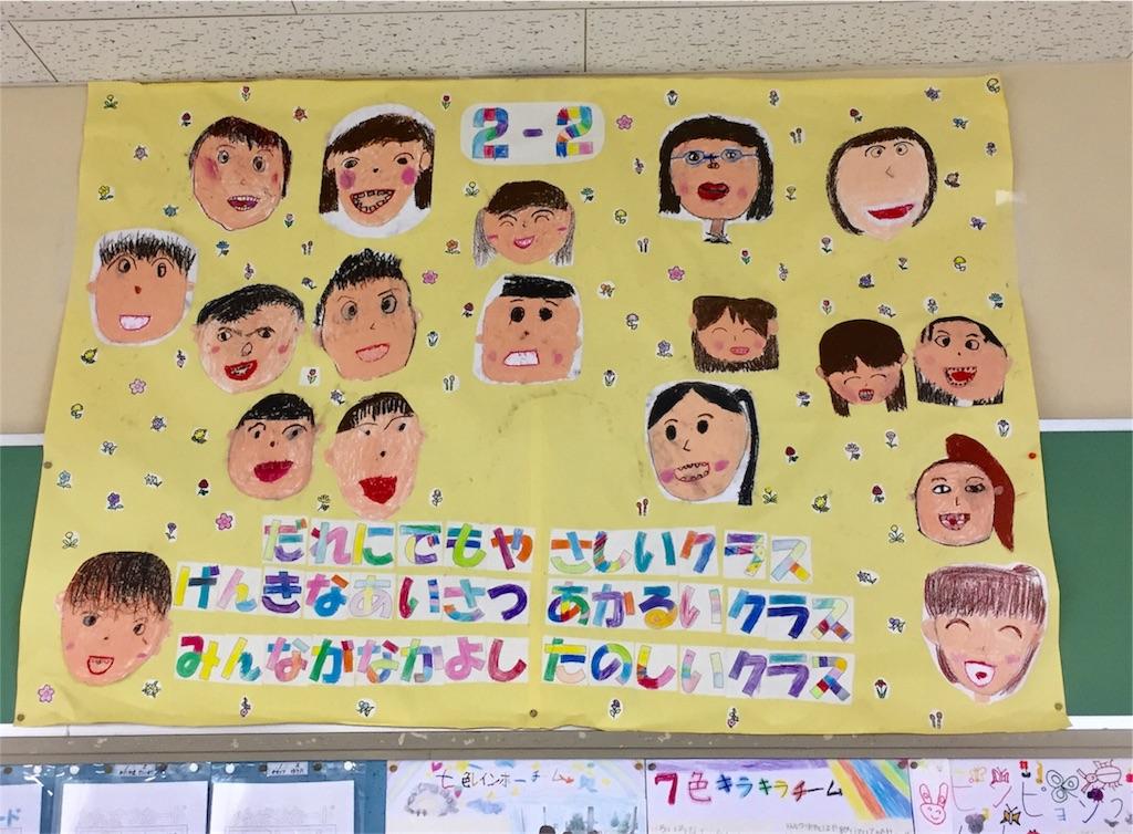 f:id:fukugawa-es:20180703105955j:image