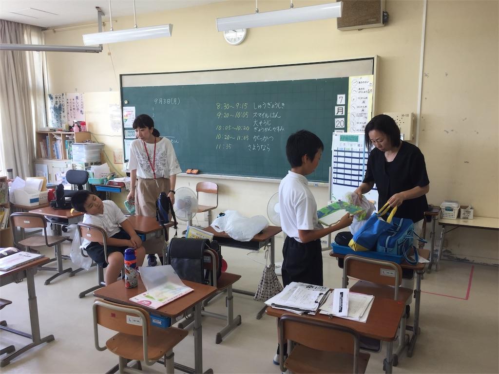 f:id:fukugawa-es:20180720122054j:image