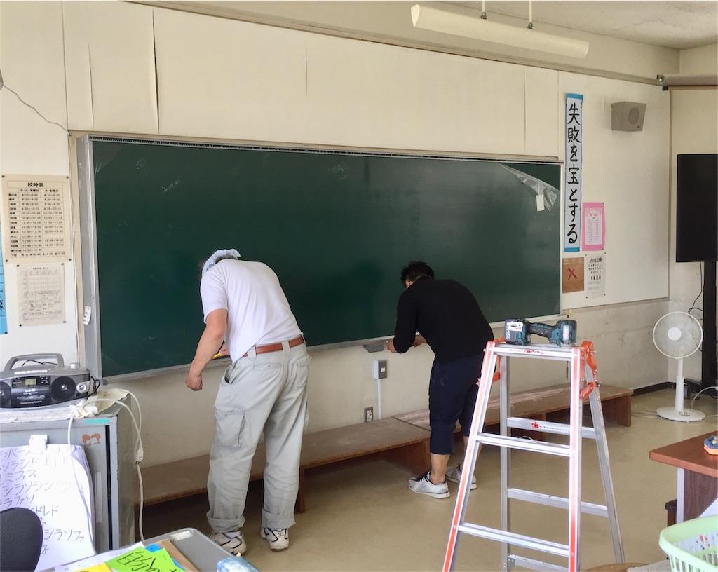 f:id:fukugawa-es:20180723120418j:image