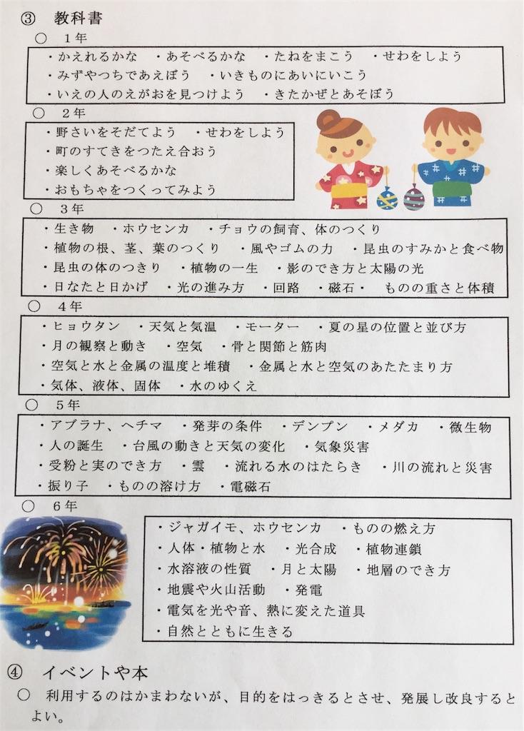 f:id:fukugawa-es:20180724150444j:image
