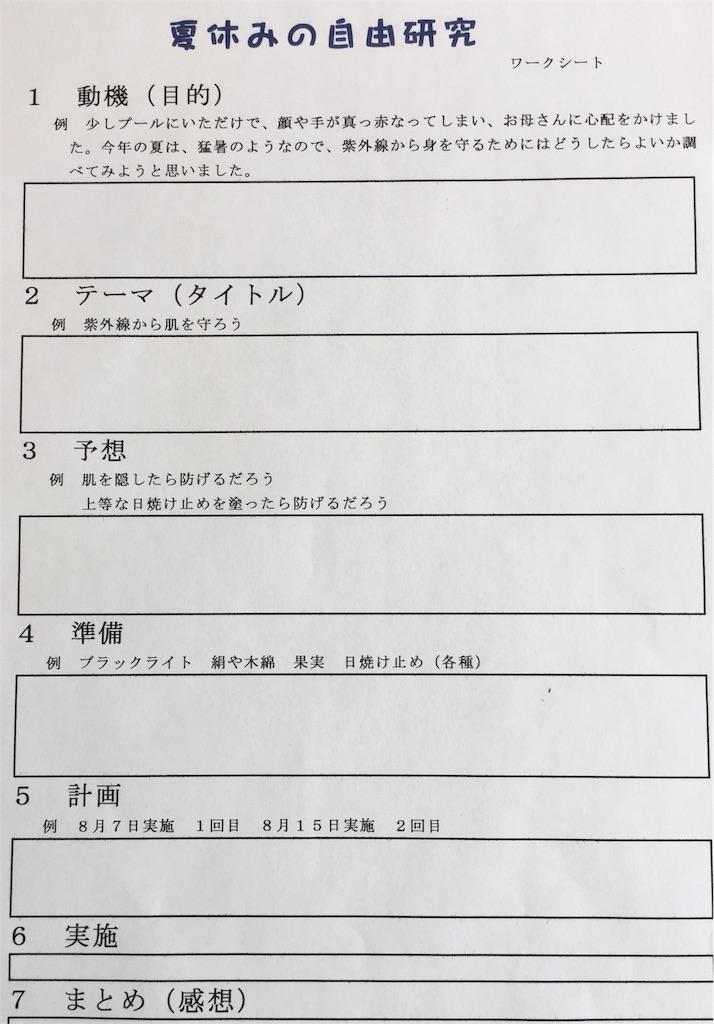 f:id:fukugawa-es:20180724150456j:image